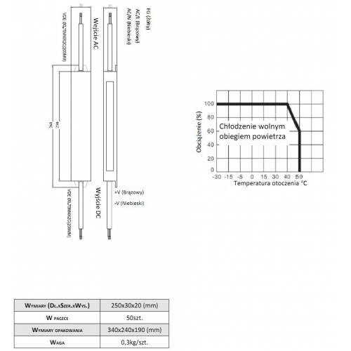 Zasilacz MPL-45-12, 12V 3,75A 45W