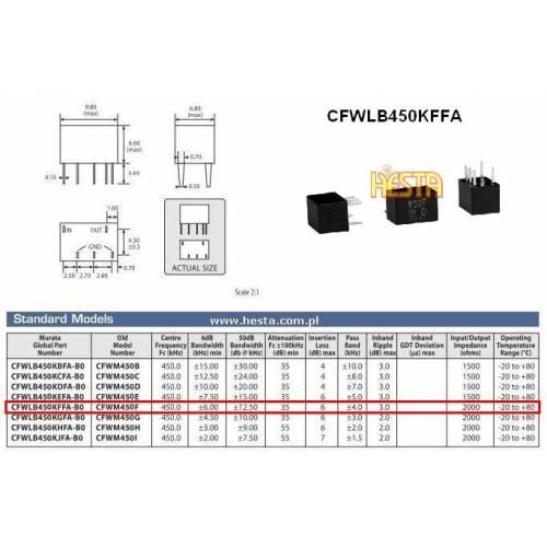 Filtr ceramiczny 450F typ CFWLB