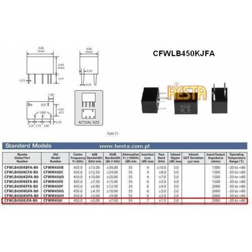 Filtr ceramiczny 450IT typ CFWLB muRata