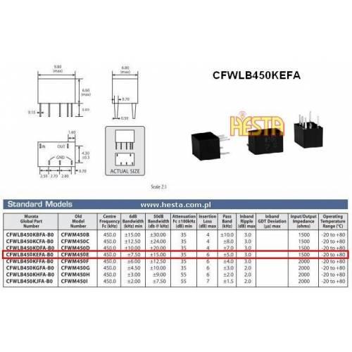 Filtr ceramiczny 450E typ CFWLB